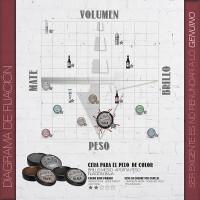 Cera de Color_COLOR-Diagrama de fijación productos